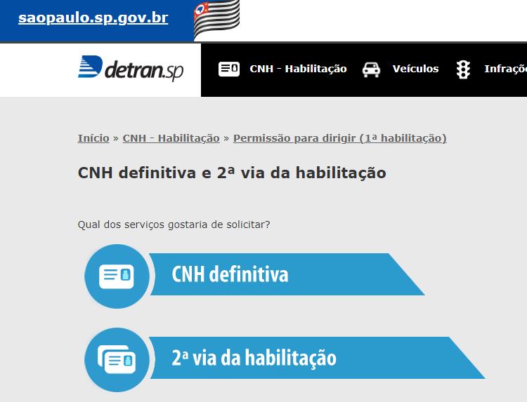 Emissão de CNH no Detran SP