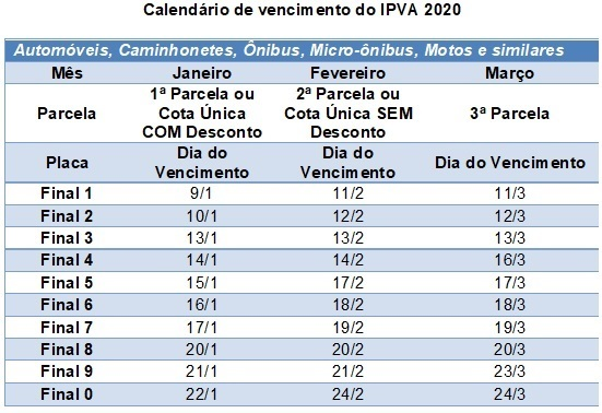 Calendário IPVA 2020 TO